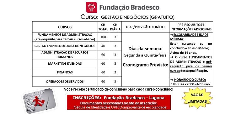 Bradesco disponibiliza cursos gratuitos para diversas áreas de conhecimento- Inscrições abertas