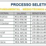 Processo Seletivo SESC 2018 -As remunerações variam de R$1.269,36 á R$2.365,36 + Benefícios. Inscrições Abertas!