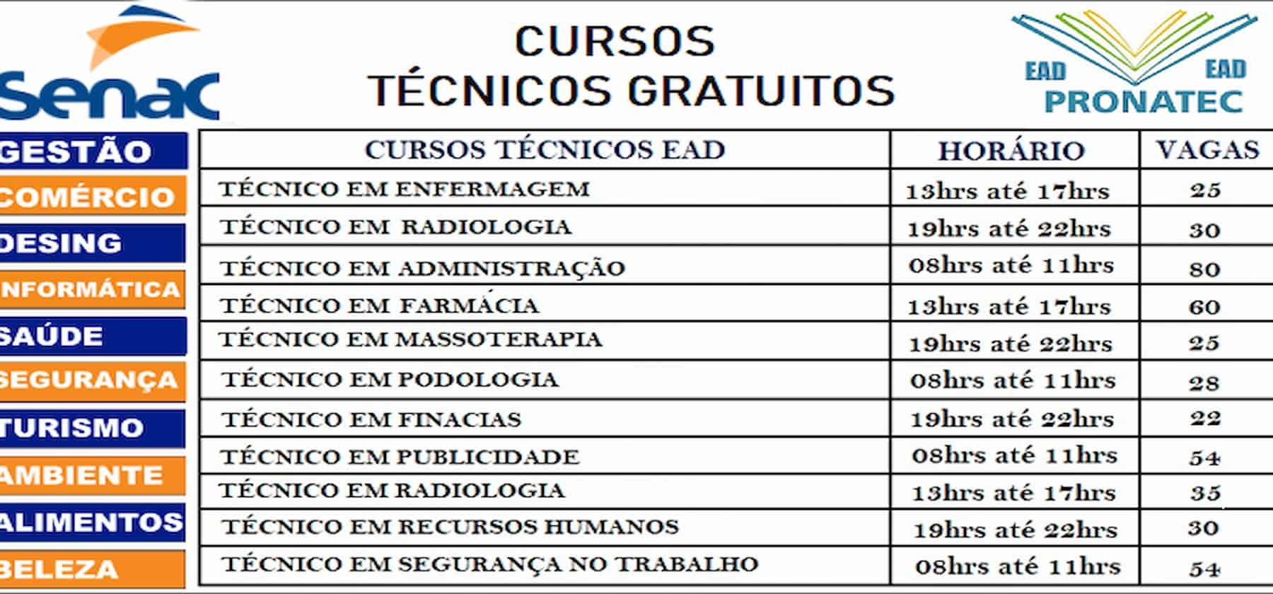 Cursos Concurseiros Do Brasil
